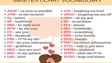Meanings of Common Chat Words- BRB, ASL, LOL
