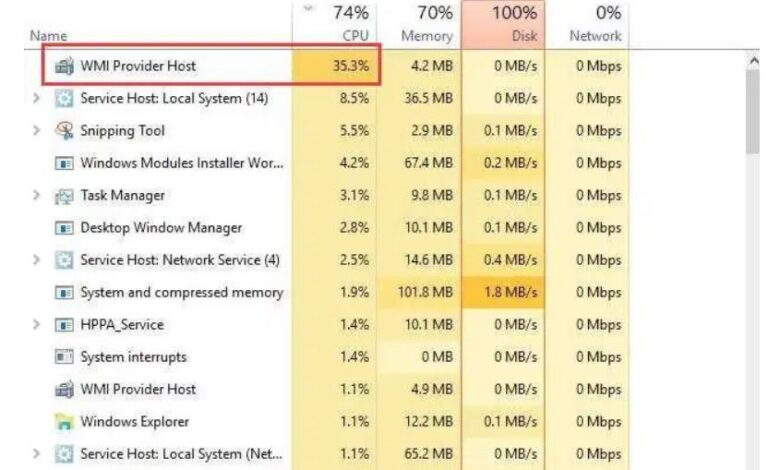 What Is the WMI Provider Host(Wmiprvse.Exe), And Why Is It Using So Much CPU?